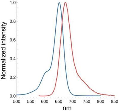 SiR-Lysosomeの吸収波長と蛍光波長