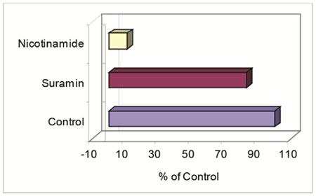 SIRT3 の阻害剤